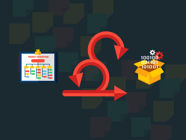 Agile and Scrum Career Advancement Bundle