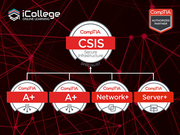 The CompTIA Secure Infrastructure Specialist Bundle
