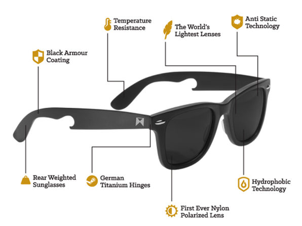 4ae1e5be60f2e The Hook  Polarized Titanium Sunglasses