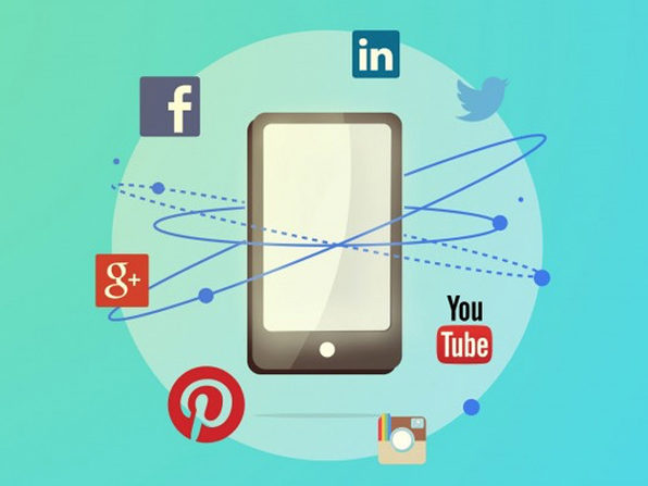 Social Media Marketing & Management for Beginners